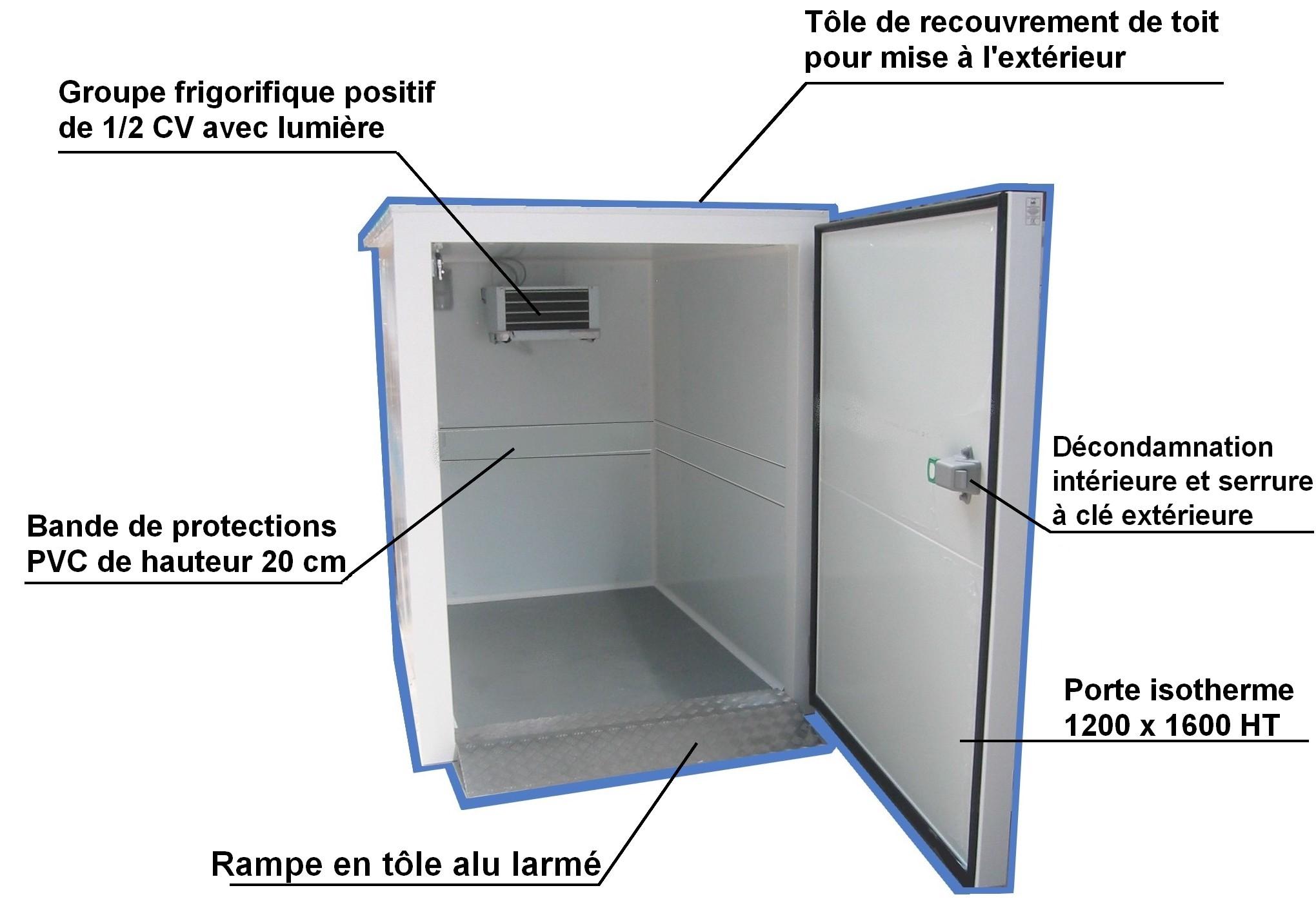 Chambre froide négative : pour bien conserver votre viande